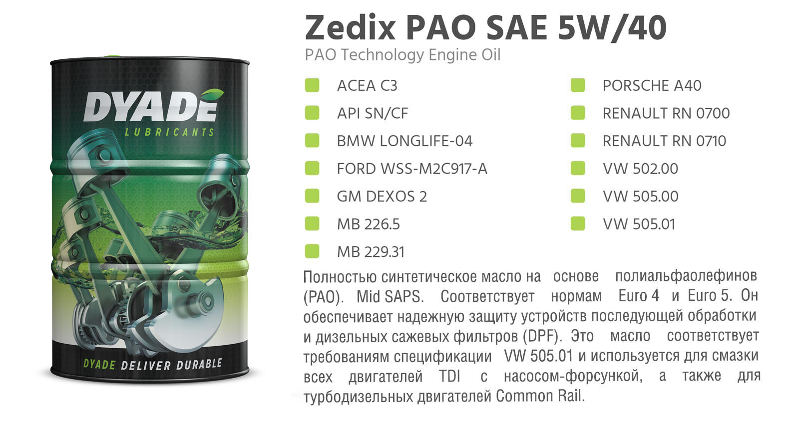 Масло моторное Zedix PAO SAE 5W40 (205L) 575645 dyadelubricants